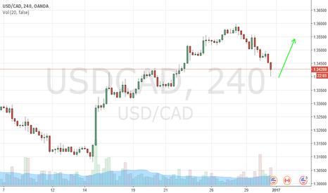 USDCAD: USDCAD KazanaWave 100 Pip Target above 1.3528. Happy Trading!