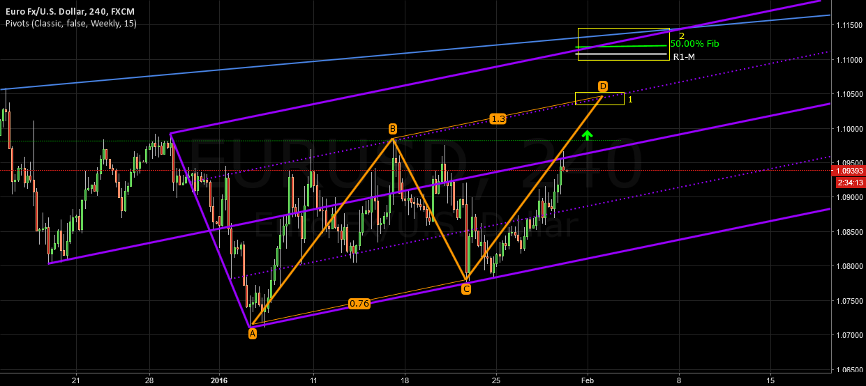 EURUSD Scenario Bearish AB=CD (BC 0.76 CD 1.30) and Pitchfork