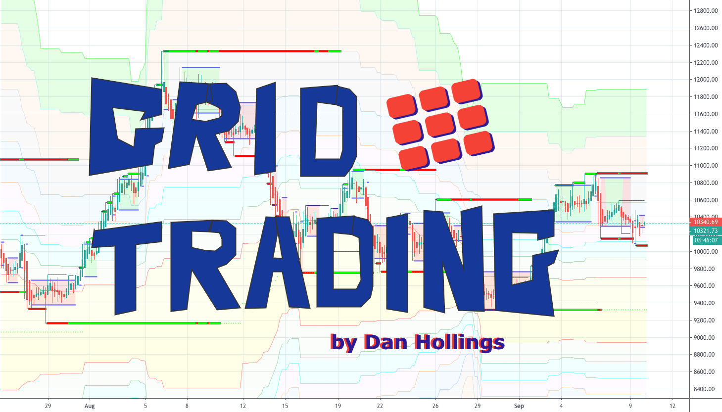 HOW TO GRID TRADE: Keys To Your Lamborghini (A to Z Tutorial