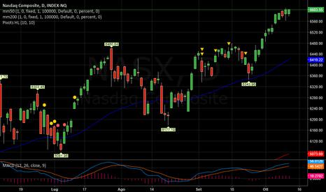NASX: NASDAQ   -   Necessaria fermata
