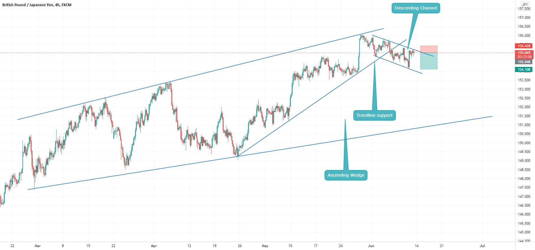 in.tradingview.com