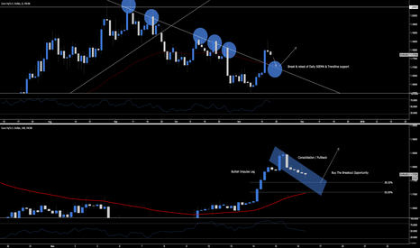 EURUSD: EUR.USD - Buy The Breakout Opportunity