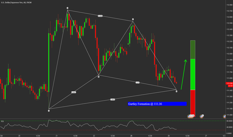 USDJPY: Bull Gartley Formation USDJPY at 111.36