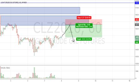 CLZ2016: cl 08 11 short