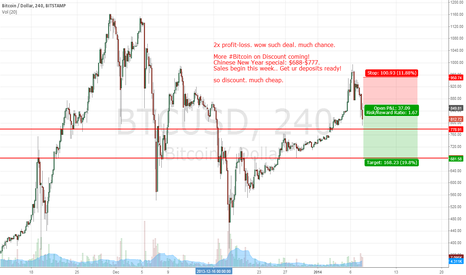 BTCUSD: Bitcoin Discount. Selling if get order at $850. Target: $688!