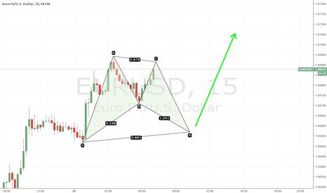 EURUSD: EU bat in the making