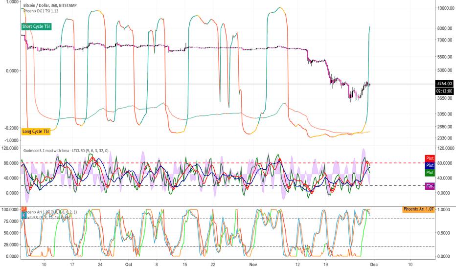 https://www tradingview com/chart/AUDJPY/8H8lSfGN-AUDJPY-long
