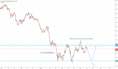 DXY: DXY indecision