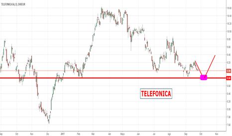 TEF: TELEFÓNICA.