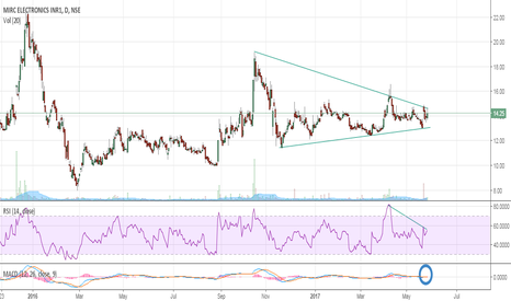 MIRCELECTR: Mirc Electronic Looks a decent buy..