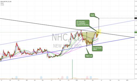 NHC: $NHC looking to BO