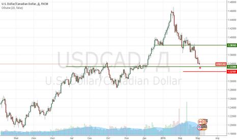 USDCAD: USDCAD покупка от 1.3330