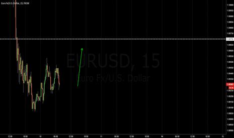 EURUSD: EURO / 1.0973