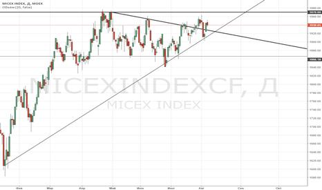 MICEXINDEXCF: Российский рынок готовится пробить 1970