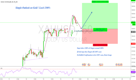 XAUUSD: Long XAUUSD : Simple Outlook on Gold !