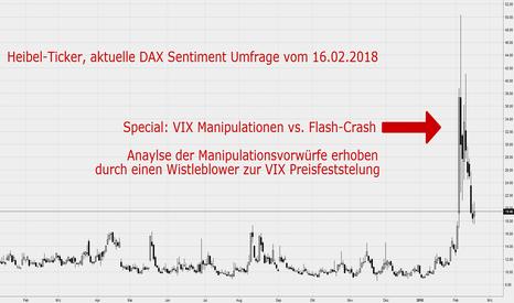 VIX: Drei Theorien zur Marktmanipulation
