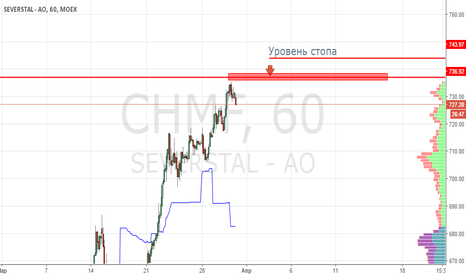 CHMF: Северсталь продажа 732 рубля