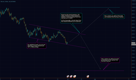 BTCUSD: Bitcoin Tricky Alert! - The Road to 6k or 10k?