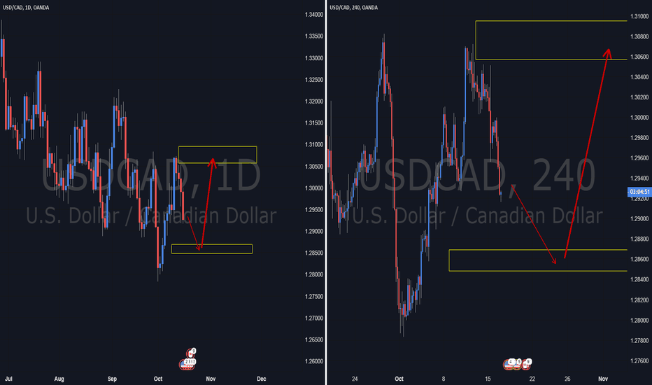 USDCAD: USDCAD. More downside, then Up.
