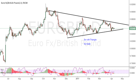 EURGBP: EURGBP : No trade, triangle