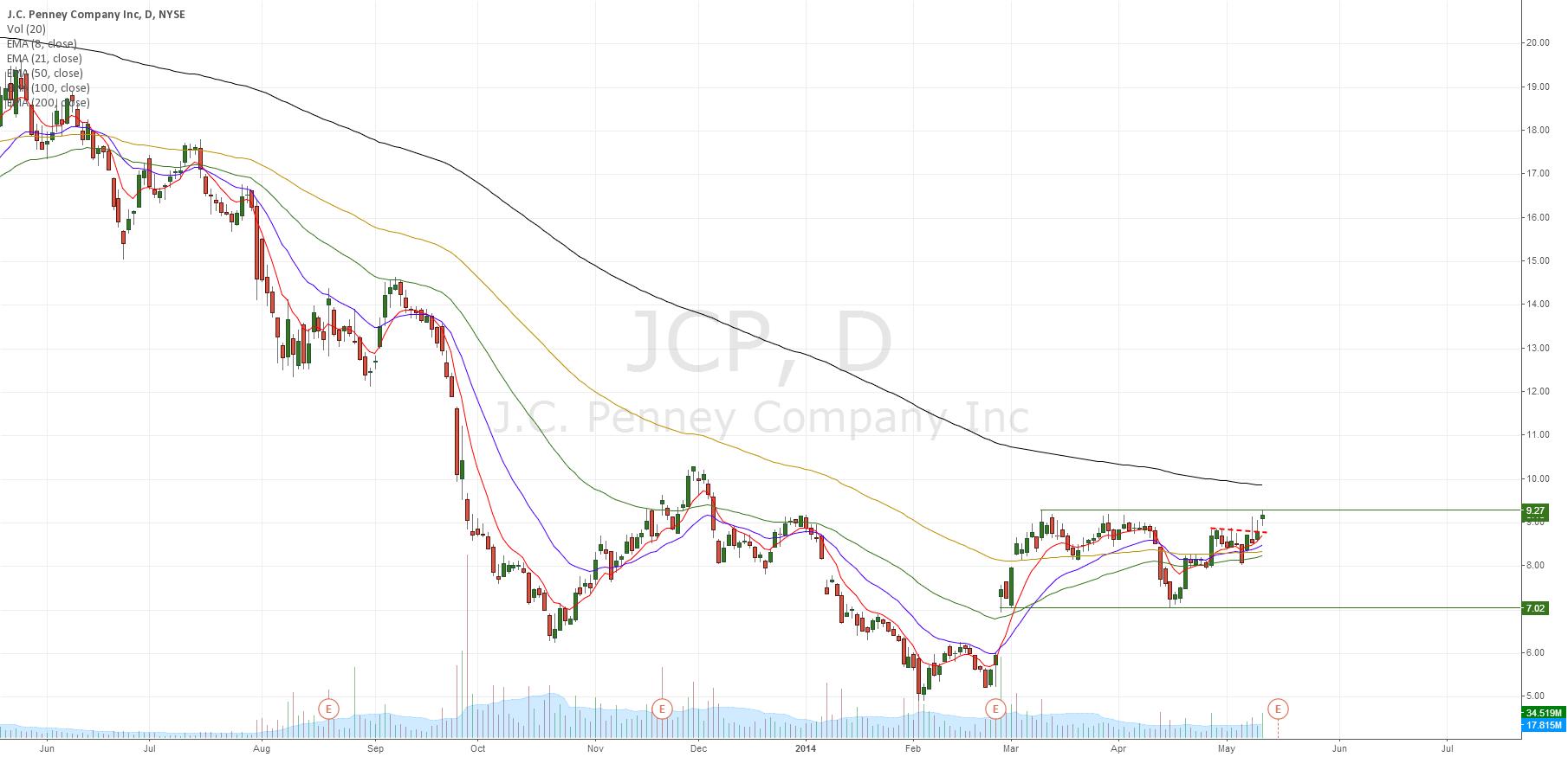 JCP waking up, laggard play