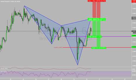 GBPUSD: Morning Routine & Analysis