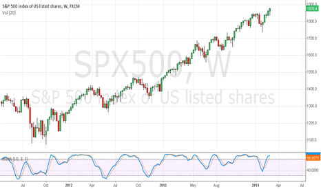 SPX500: #VIX The VIX index is below 20, what in SP500?