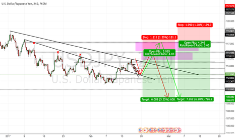 USDJPY: UJ Play
