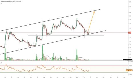 JPPOWER: Investment Pick - Jaiprakash Power