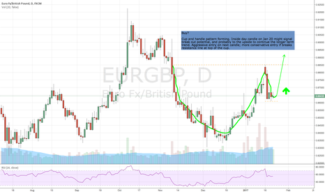 EURGBP: LONG on EURGBP DAILY [CUP AND HANDLE?]