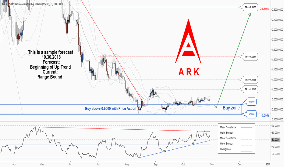 ARKUSD: A trading opportunity to buy in ARKUSD