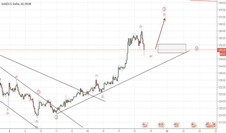 XAUUSD: Gold XAUUSD Long Trading Opportunities (Elliott Wave Analysis)