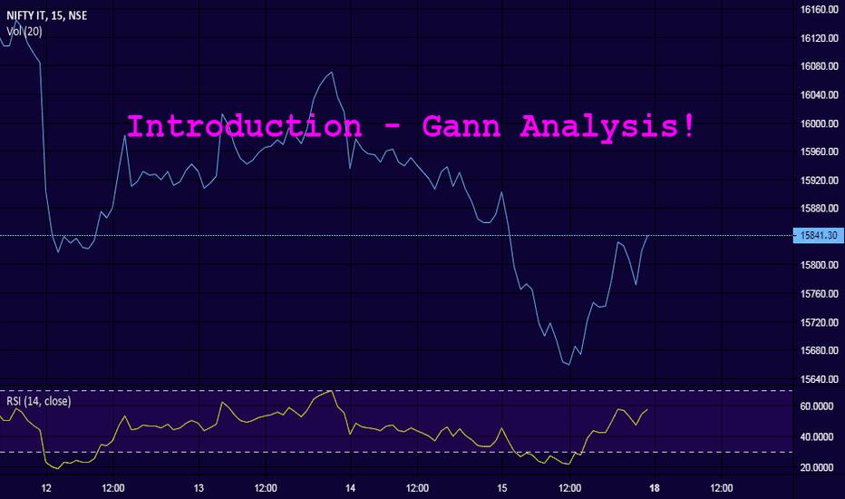 CNXIT: WD Gann - A mysterious history!!!