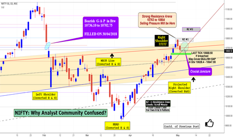 NIFTY: NIFTY: Why Analyst Community Confused?