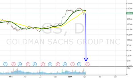 GS: The Goldman Short
