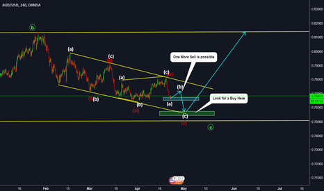 AUDUSD: AUDUSD - AN AMAZING BUY OPPORTUNITY JUST FOR YOU! DON'T MISS IT!