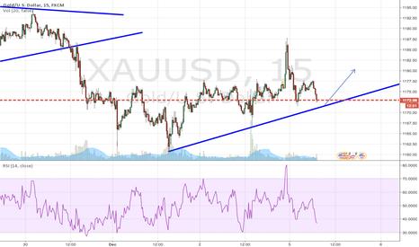 XAUUSD: Gold nearing trendline support!