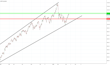 NIFTY: Nifty positional