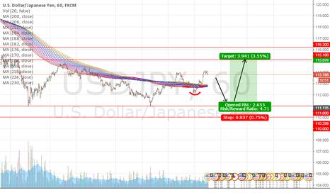 USDJPY: Forex Analysis And Trading Tips - USDJPY LONG!