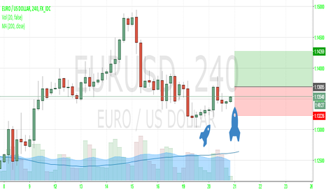 EURUSD: LONG TO 1.1430 COME BABY GOING TO GO UP!!!