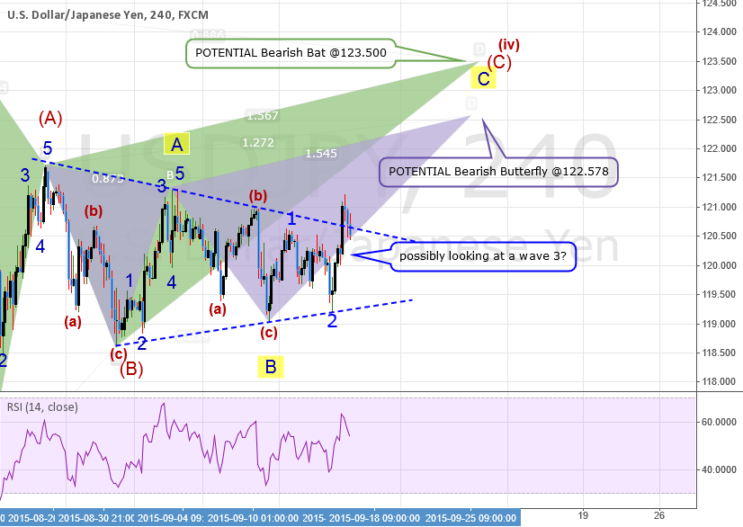 UPDATE #2: QUICK ANALYSIS: USDJPY: Scenario #2: ABC 5-3-5 ZigZag