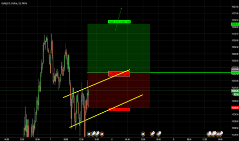 XAUUSD: GOLD/ Testing Software / BL4 transitions.