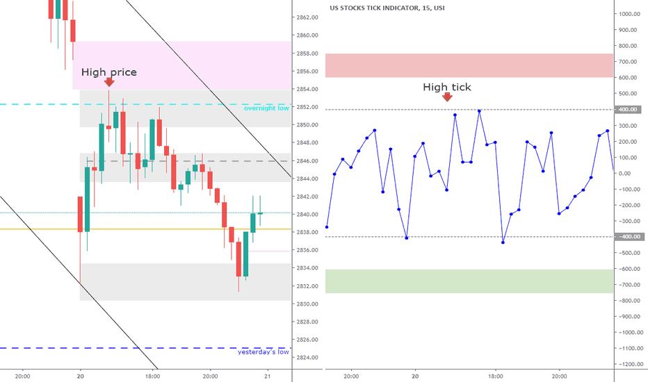 Trader JZ_Trading — Trading Ideas & Charts — TradingView