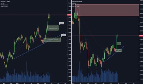 GBPUSD: Se espera un dia de mucha volatilidad