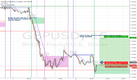 GBPUSD: Huge Gamble