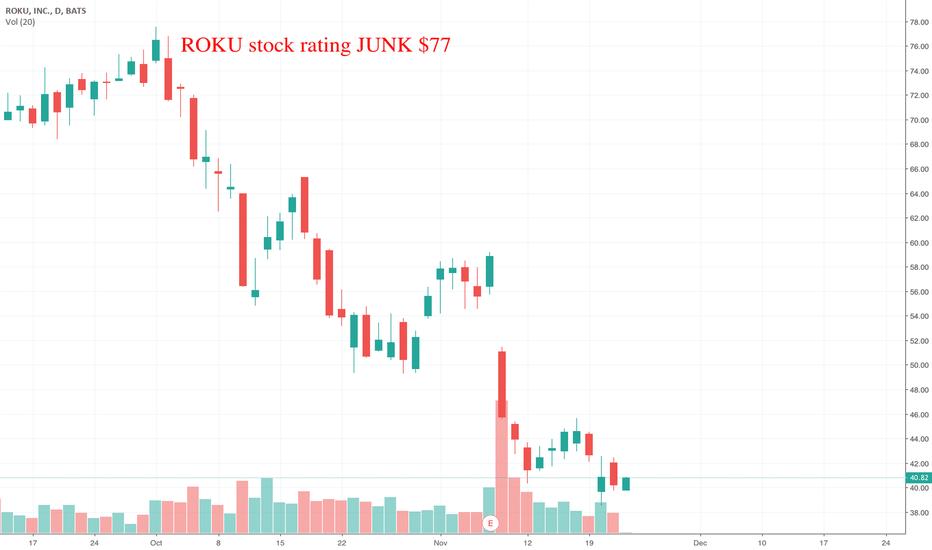 ROKU: Autonomous AI Vision ROKU stock rating Junk $77