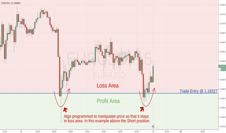 EURUSD: Forex is not fair trade