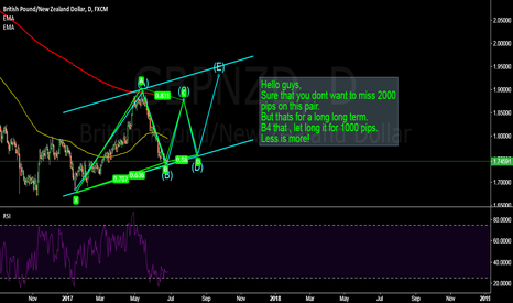 GBPNZD: GBPNZD: you dont want to miss 2000 pips on this pair.