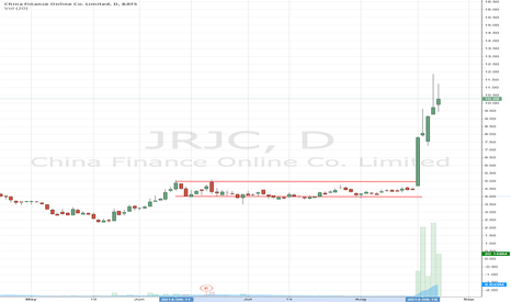 JRJC: Spot Big Movers Before They Happen This Is How, JRJC AMRN