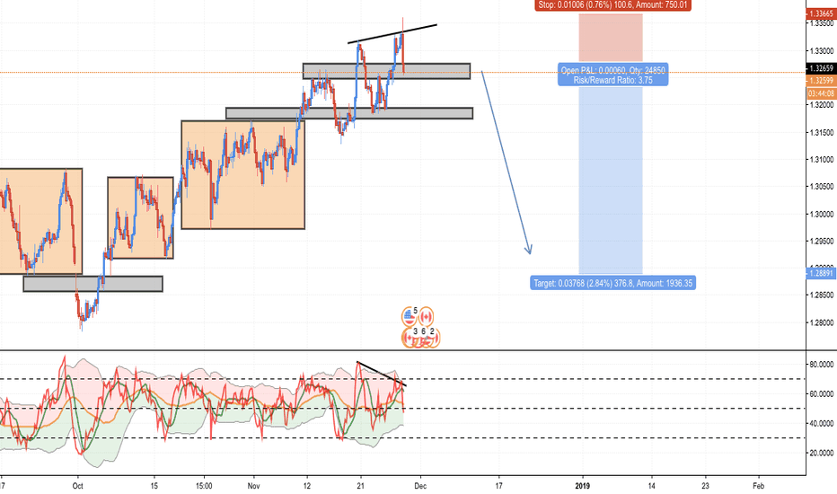 USDCAD: USDCAD: A Few Minutes To Late